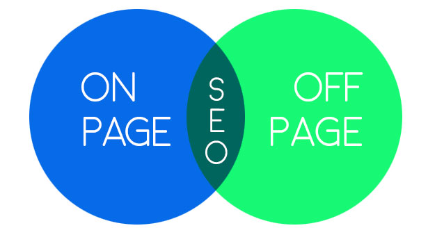 Seo On Page e Off Page
