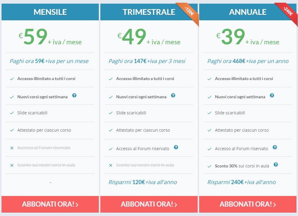 abbonamento-prezzi-studio-samo