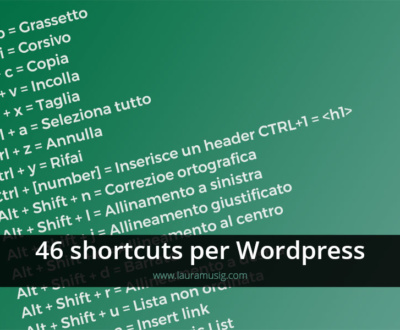 shortcuts-scorciatoie-tastiera-wordpress